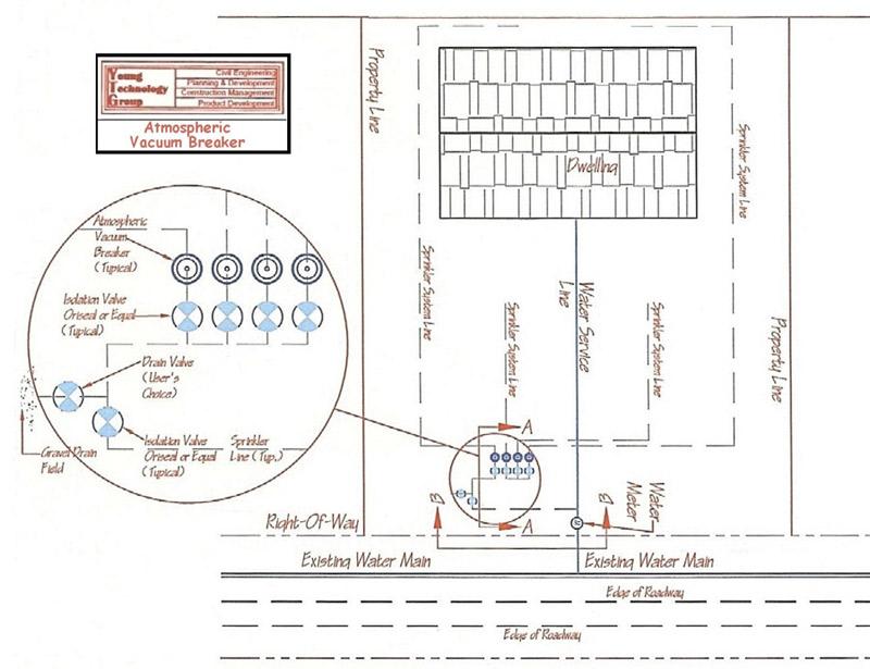 atmospheric vacuum breaker installation 28 images atmospheric rh cycko45 6vb pw 2 Pole Breaker Wiring Diagram Electrical Circuit Breaker Wiring Diagrams